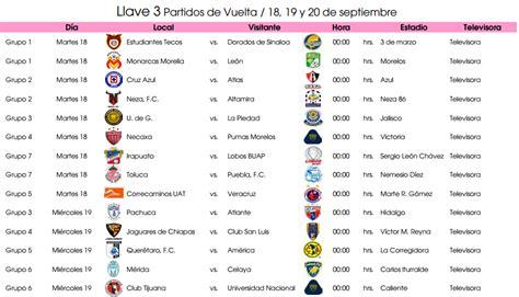 Calendario De Liga Mx 2014 Apuntes De Futbol Grupos Copa Mx Apertura 2013 Auto