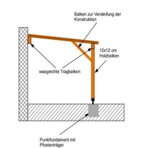 Steinofen Selber Bauen Preis by Terrassen 252 Berdachung Selber Bauen Diy Abc