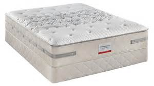 best places to buy a mattress the best place to buy a mattress smart shopping