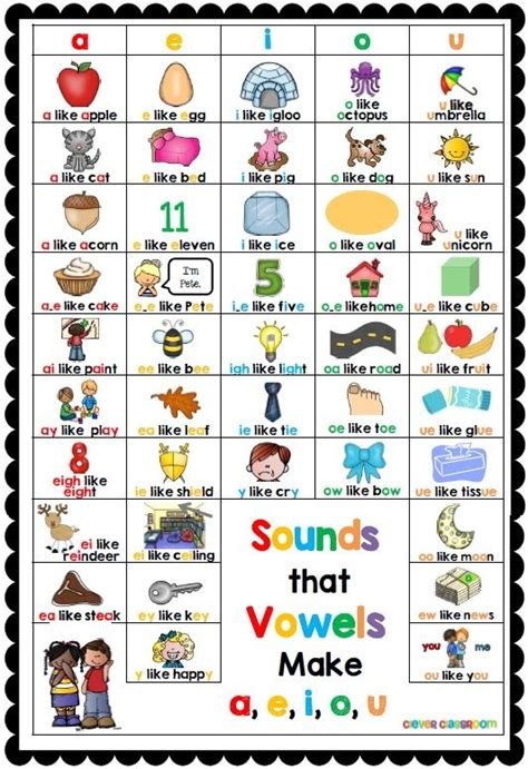 4 Letter Words All Vowels 4 letter words with all vowels