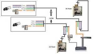 cat5 cat5e wiring diagram cat5 get free image about wiring diagram