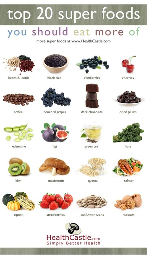 10 Foods Should Eat More by Top 20 Foods You Should Eat More Ofapplepins