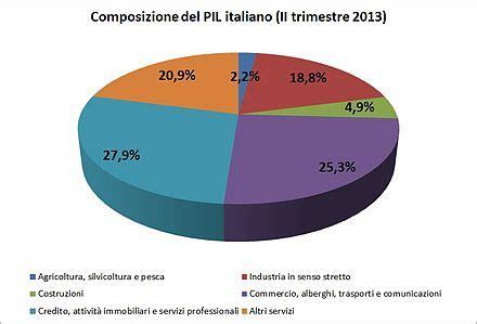 cinema acciaio testo economia d italia
