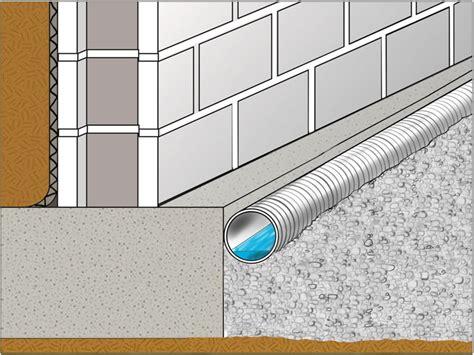 Weeping Tile Installation   GJ MacRae Foundation Repair