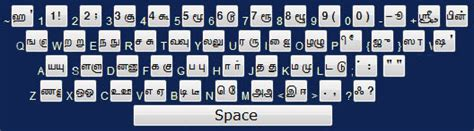 bamini keyboard layout free download bamini tamil keyboard software free download
