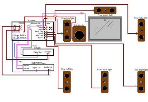 home theatre wiring plan kw audio