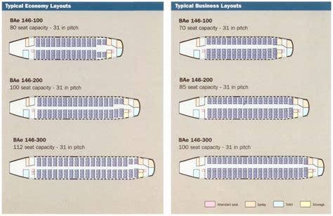 Typical Seating Height by Bae 146 Commercial Aircraft Pictures Specifications