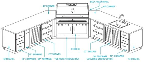 outdoor kitchen cabinet plans interior how to build an outdoor kitchen plans wooden