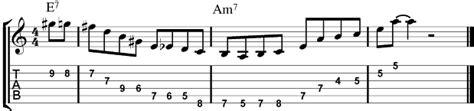 swing guitar licks django cadillac minor swing chords