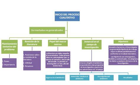 que son las preguntas de investigacion pdf investigacion cualitativa definicion hd 1080p 4k foto