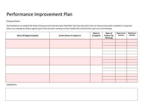 Employee Engagement Report Template Employee Plan Template Performance Plan
