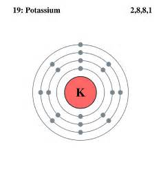 lewis dot diagram for potassium how we can draw the electron dot structure of potassium