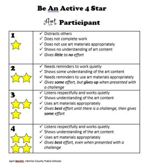 sle reading assessment report elementary rubric template 28 images participation