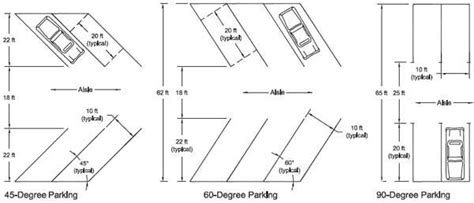 parking layout dimension guidelines hard to park the 5 longest cars of 1975 the daily drive