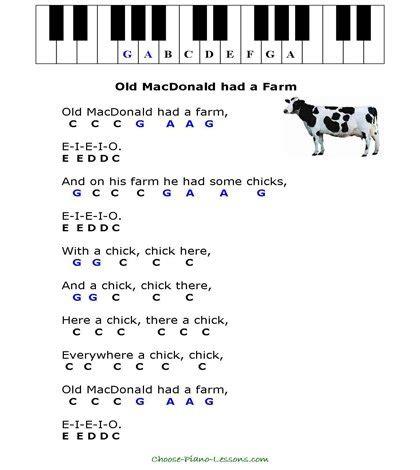keyboard tutorial songs simple kids songs for beginner piano players