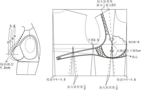 pattern drafter uk vma patterns women s undergarmentes pinterest