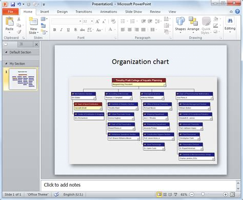How To Create A Random Org Chart To Use As A Placeholder In Your Powerpoint Presentations Powerpoint Make Template
