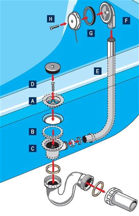 badewanne siphon ausbauen badewanne einbauen tipps zum montieren einer badewanne