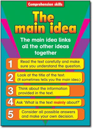 main idea and themes reading plus r i c publications