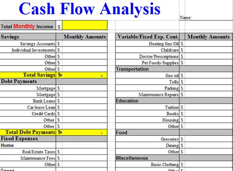 cash flow analysis worksheet template senior care