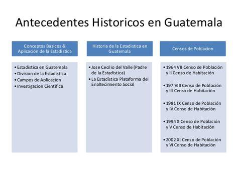 Sacar Record Criminal Antecedentes Penales Guatemala Antecedentes Historicos En