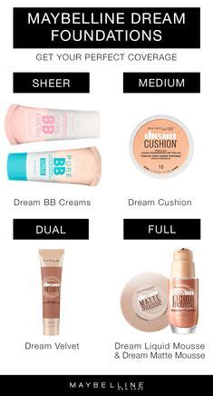 Maybelline Bb Cushion Dewy 1000 images about makeup skincare on makeup kit drugstore makeup and