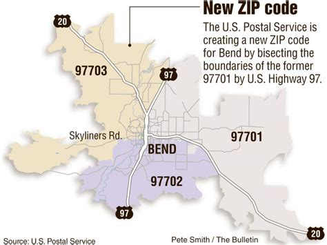 us area codes by population bend to get new zip code 97703 area population growth