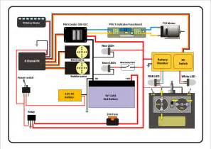 wiring diagram for boat diagram free printable wiring diagrams