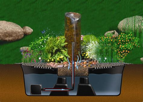 Aquascape Water Features by Fountains Bubbling Urns Landscape Ideas Monmouth County