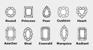 Cushion Brilliant Diamond What Diamond Shapes Work Best For Engagement Rings