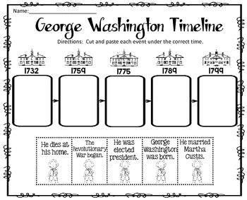 george washington biography timeline george washington timeline george washington and cut and