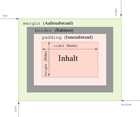 css layout padding css eigenschaften abstand padding selfhtml wiki