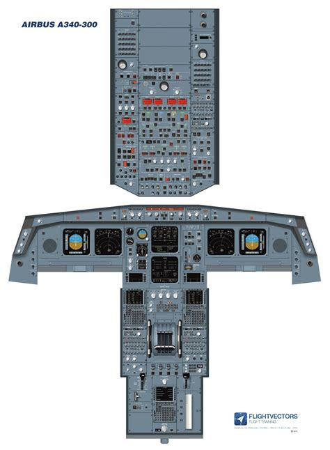 a320 cockpit layout poster download flightvectors online store