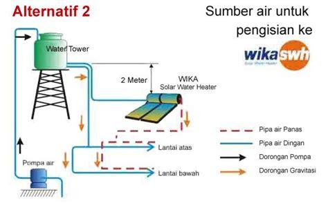 Wika Solar Water Heater Jakarta 34 best service wika jakarta timur 08121303400 images on