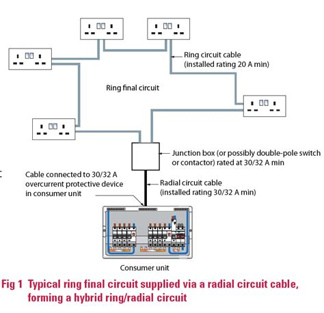 wiring diagram for kitchen ring wiring diagram schemes