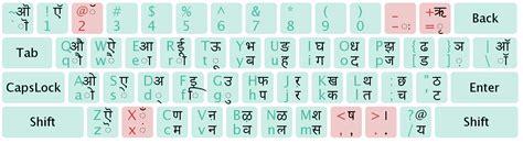 keyboard layout for hindi typing sumit pundeer designer and printer in dehradun