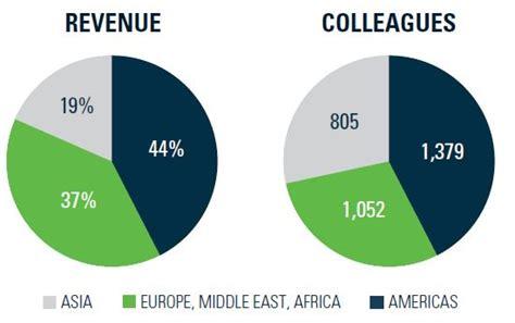 bentley revenue bentley reports 625 million revenue for 2014 graphicspeak