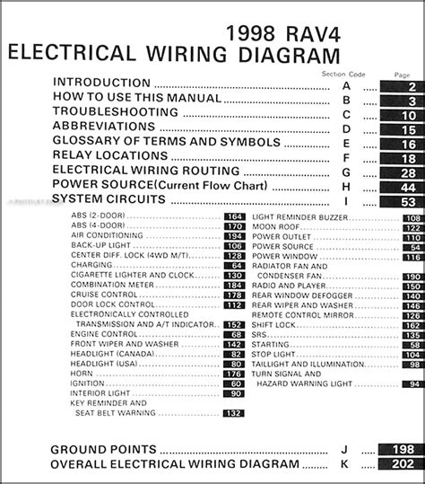 2001 toyota rav4 wiring diagram fuse box and wiring diagram