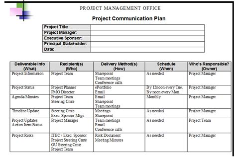 project management plan template communication plan project management images