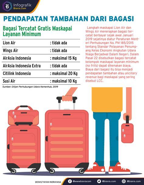 maskapai lcc  berpotensi hapus bagasi gratis