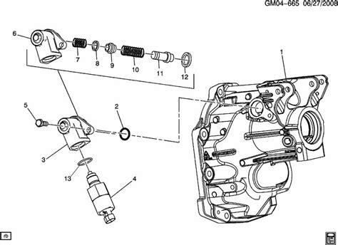 transmission control 2008 pontiac solstice spare parts catalogs pontiac solstice gxp parts diagrams pontiac auto wiring diagram