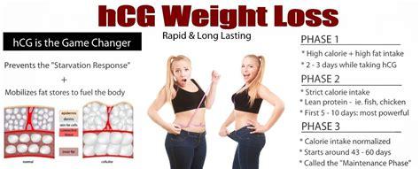 i weight loss clinics hcg weight loss clinics protein diet foods list