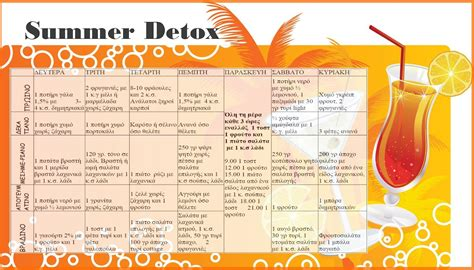 Detox Diet For The by Detox Diet Ideas