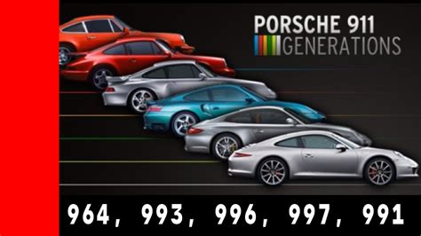 porsche 964 vs 993 porsche 911 964 993 996 997 991 youtube
