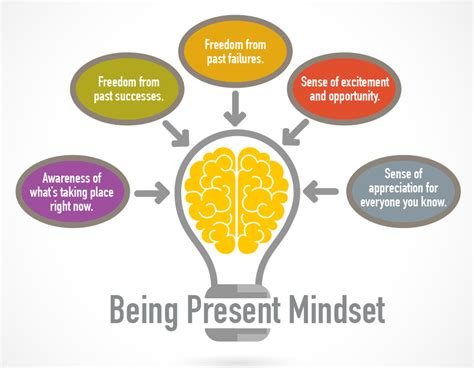a guide to the present moment ebook the being present mindset