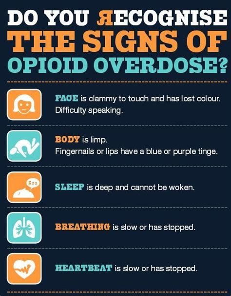 Can You Detox From Morphine by Overdose Awareness Day How To Prevent A From Heroin