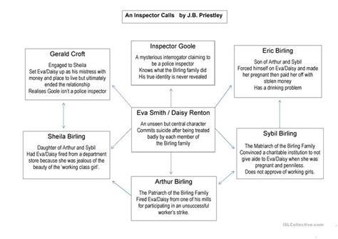 an inspector calls themes worksheet character profiles an inspector calls worksheet free