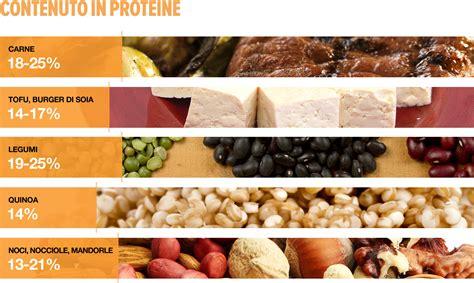 alimenti proteine vegetali proteine vegetali