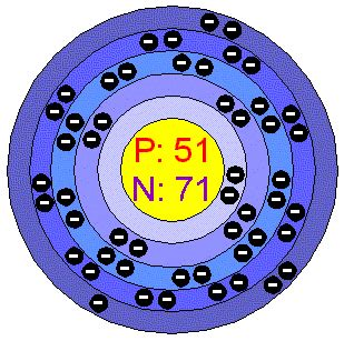 s properties chemical elements antimony sb