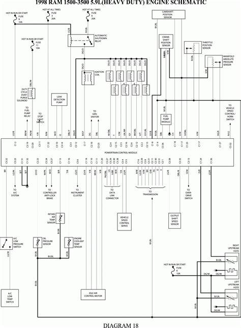 dodge radio wiring diagram wiring diagram networks